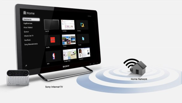 Sony Internet TV (Google TV)